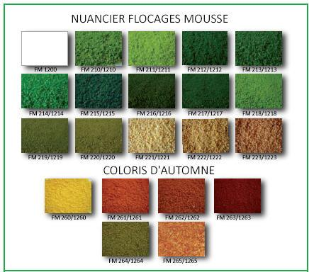 Flocages gpp couleur